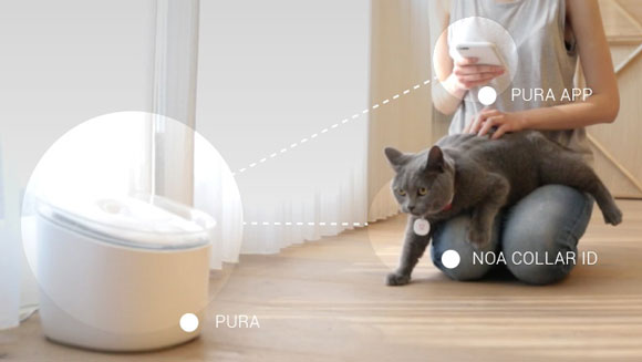 Pura Smart Water Fountain For Cats Slash Pets